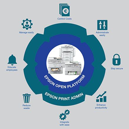 print admin